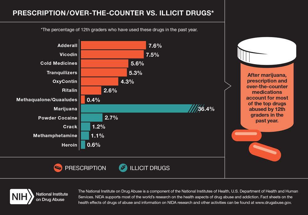 nida drug facts anabolic steroids